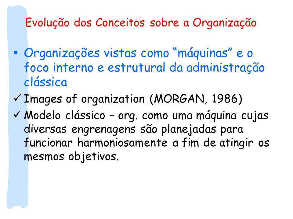 Evolução dos Conceitos sobre a Organização