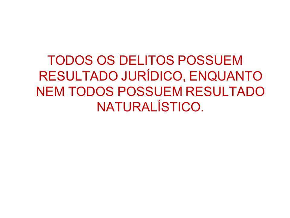 TODOS OS DELITOS POSSUEM RESULTADO JURÍDICO, ENQUANTO NEM TODOS POSSUEM RESULTADO NATURALÍSTICO.