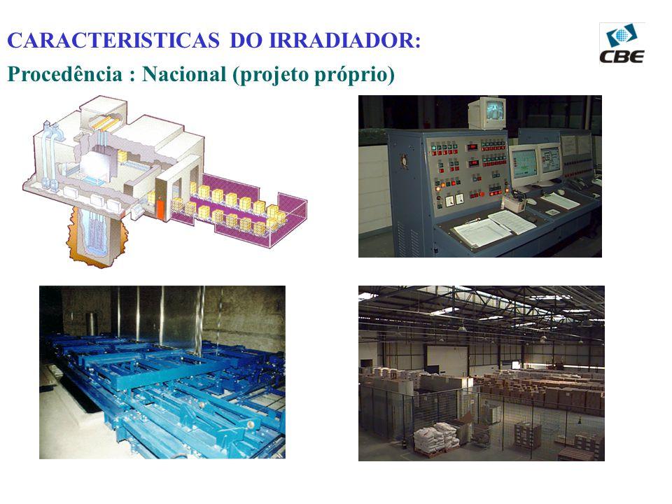 CARACTERISTICAS DO IRRADIADOR: