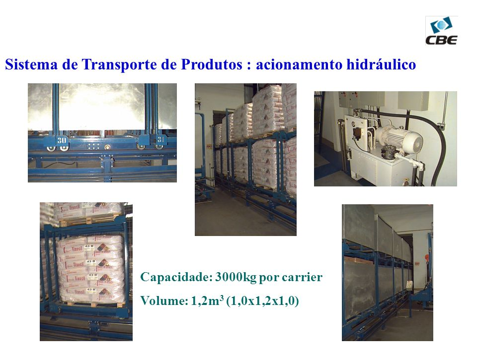 Sistema de Transporte de Produtos : acionamento hidráulico
