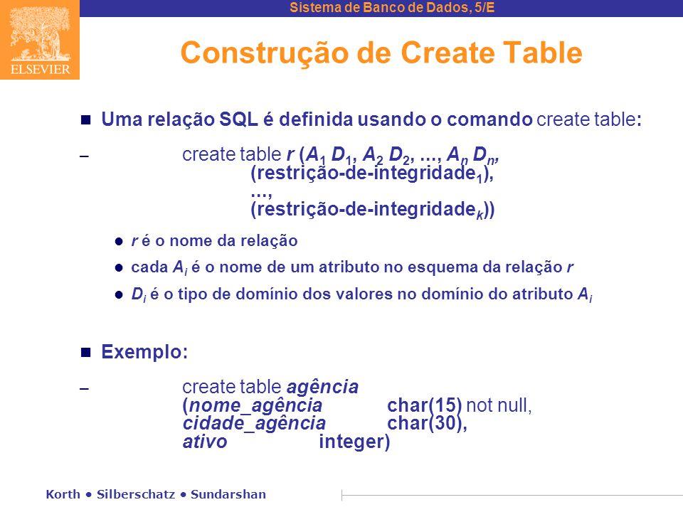 Construção de Create Table