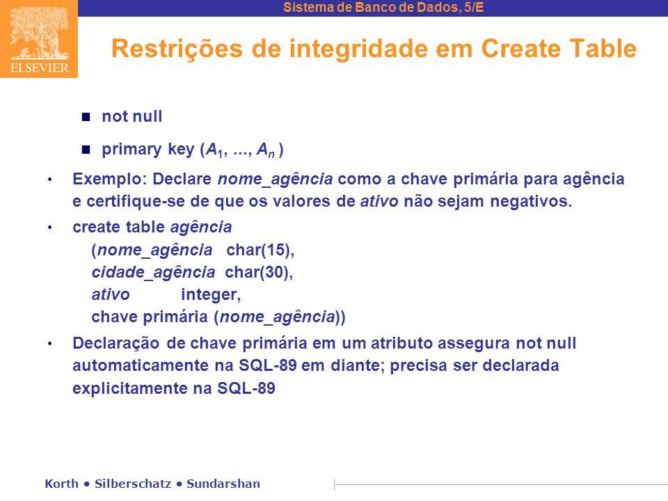 Restrições de integridade em Create Table