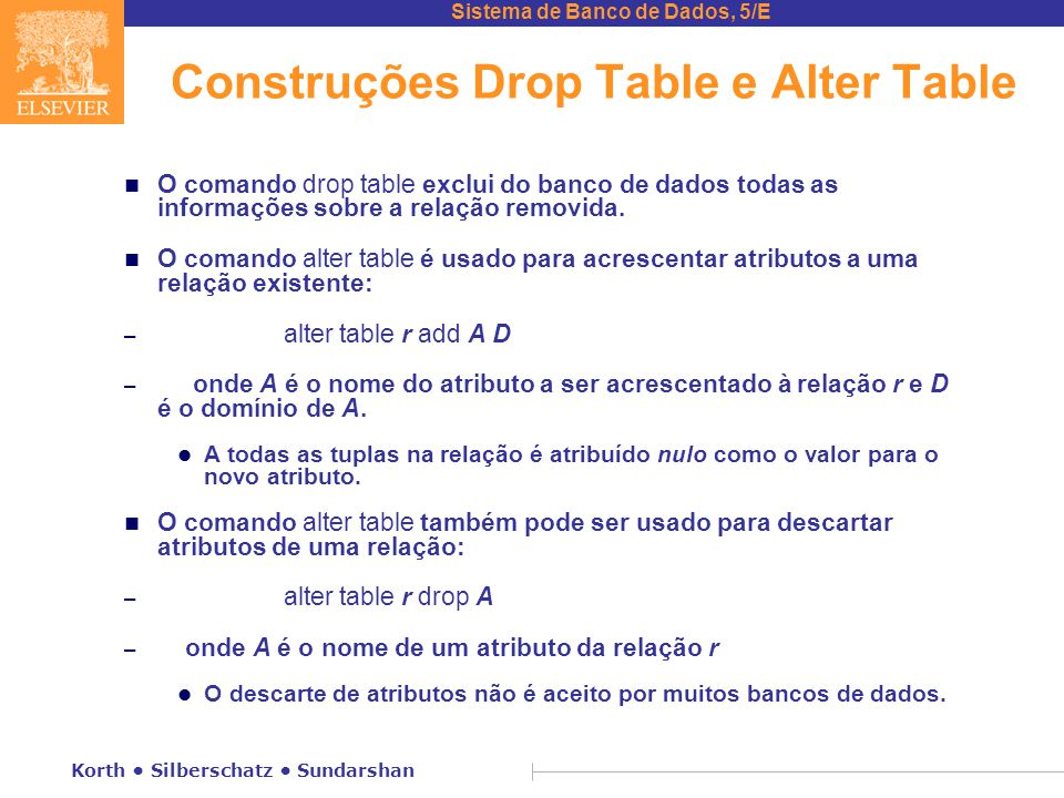 Construções Drop Table e Alter Table