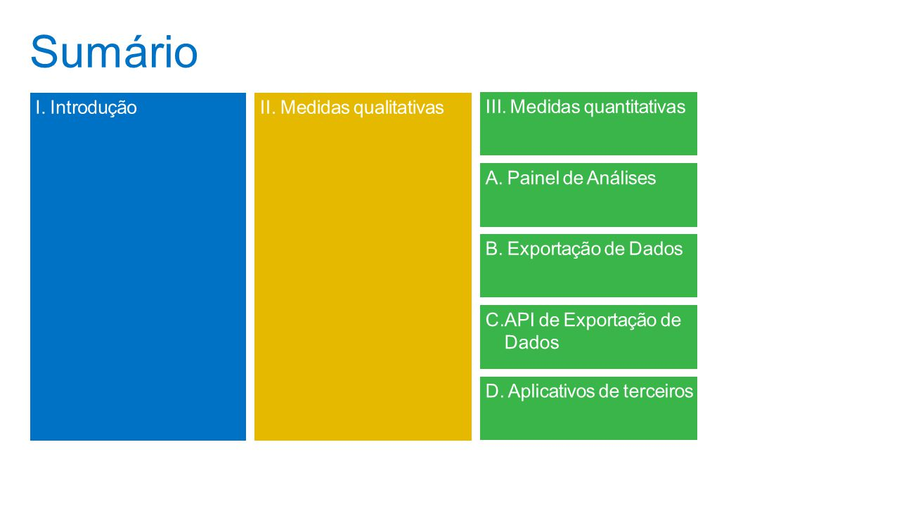 Sumário Pauta I. Introdução II. Medidas qualitativas