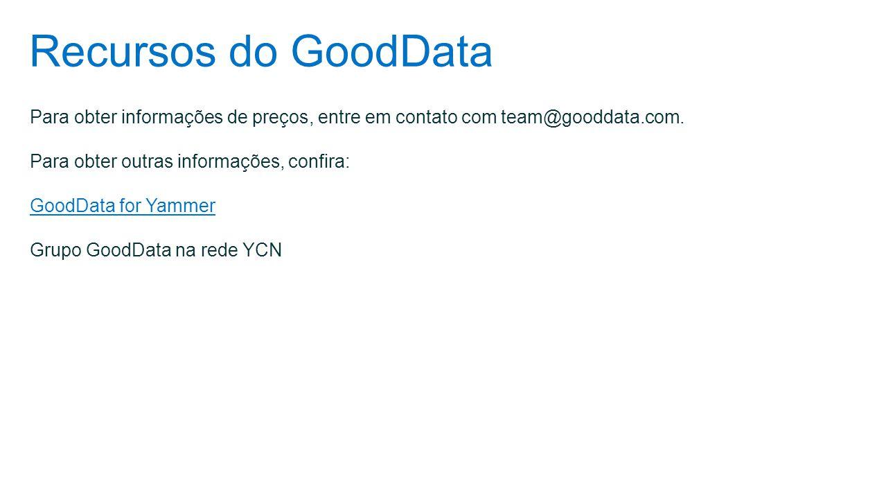 Recursos do GoodData Para obter informações de preços, entre em contato com team@gooddata.com. Para obter outras informações, confira: