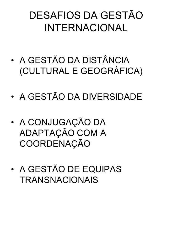 DESAFIOS DA GESTÃO INTERNACIONAL