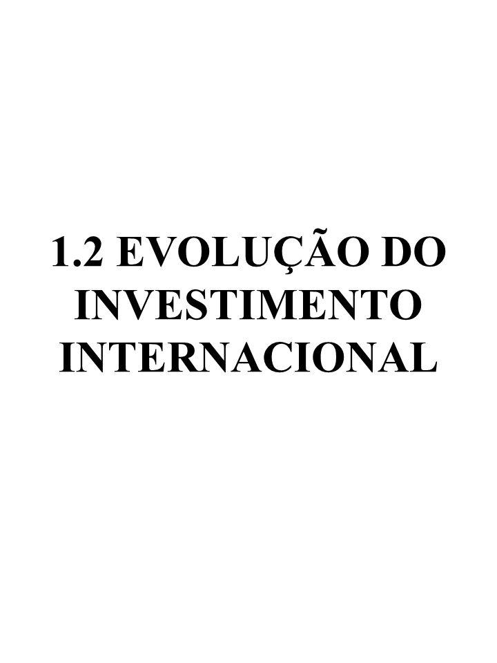 1.2 EVOLUÇÃO DO INVESTIMENTO INTERNACIONAL