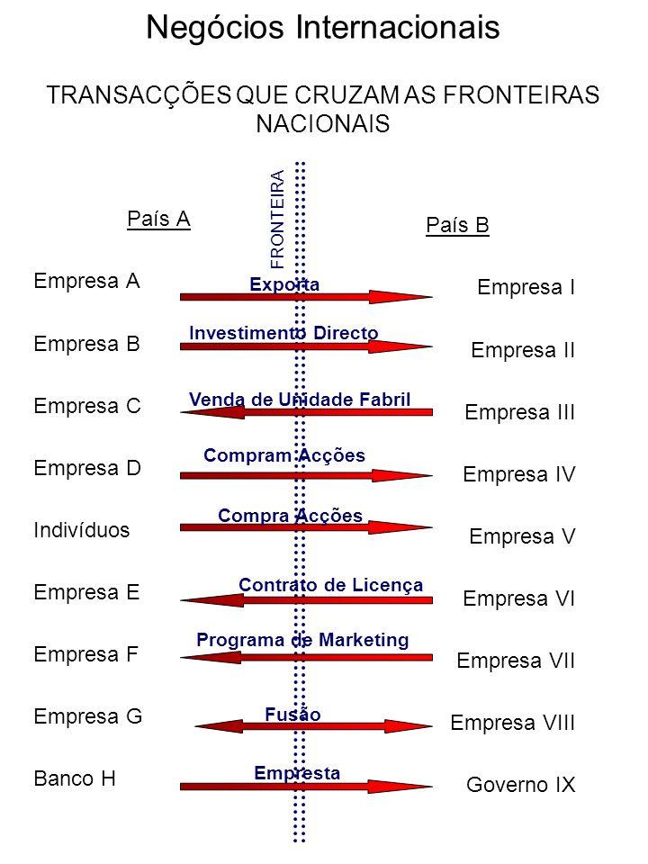 Negócios Internacionais TRANSACÇÕES QUE CRUZAM AS FRONTEIRAS NACIONAIS