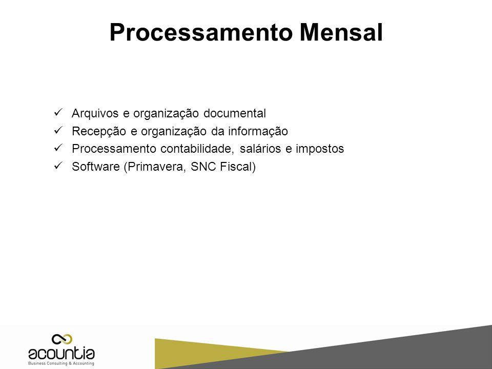 Processamento Mensal Arquivos e organização documental