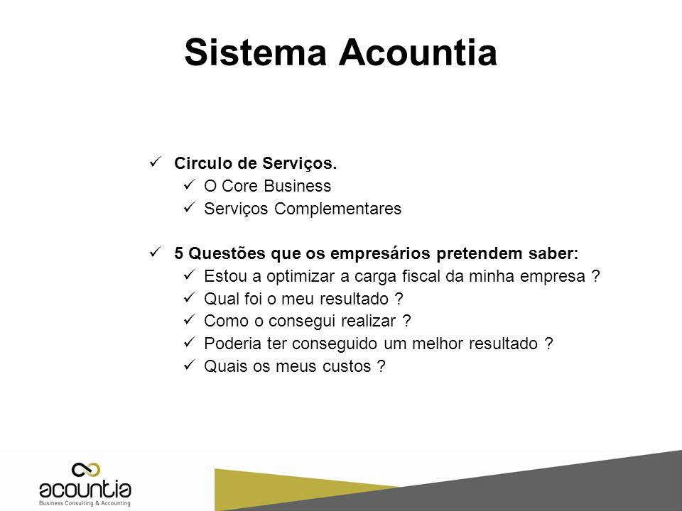 Sistema Acountia Circulo de Serviços. O Core Business