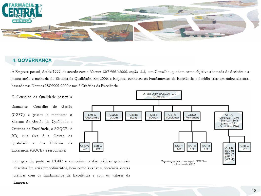 Organograma aprovado pelo CGFC em setembro de 2007