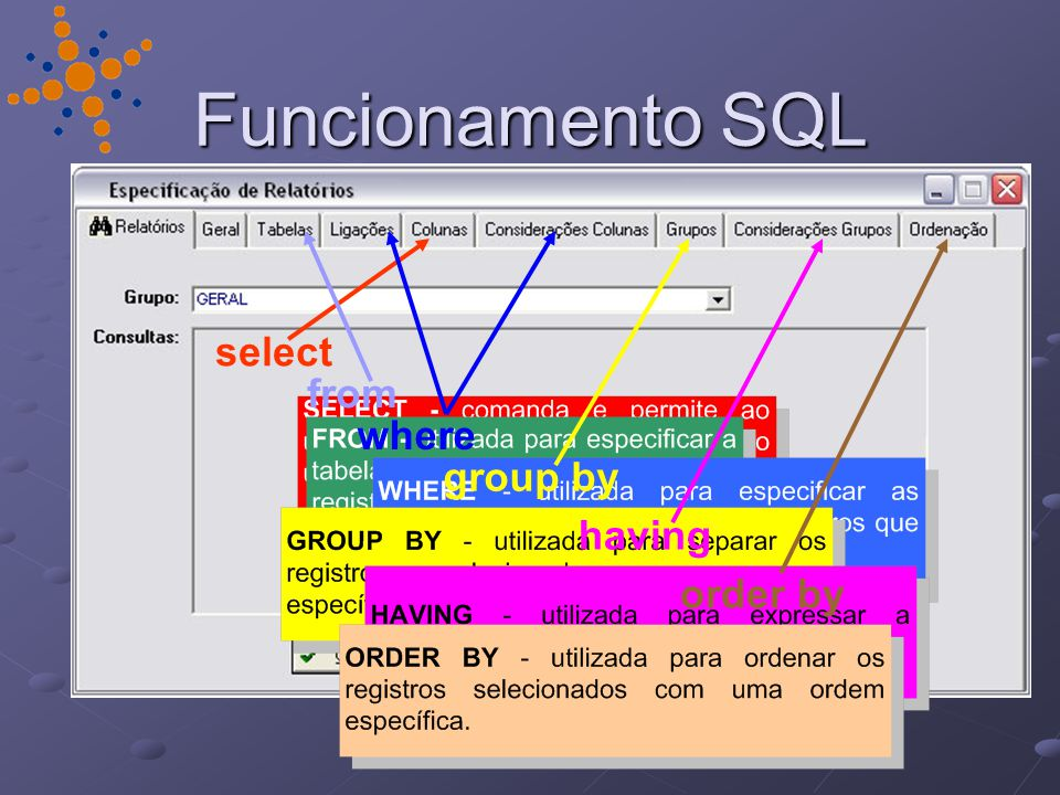 Funcionamento SQL select from where group by having order by