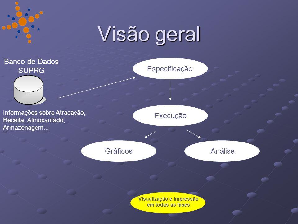 Visualização e Impressão