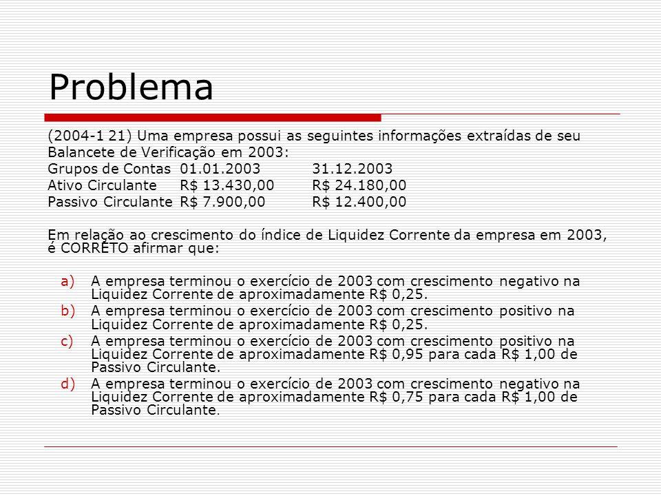 Problema (2004-1 21) Uma empresa possui as seguintes informações extraídas de seu. Balancete de Verificação em 2003: