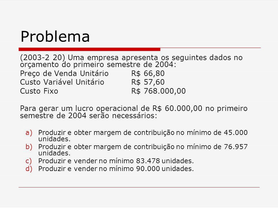 Problema (2003-2 20) Uma empresa apresenta os seguintes dados no orçamento do primeiro semestre de 2004: