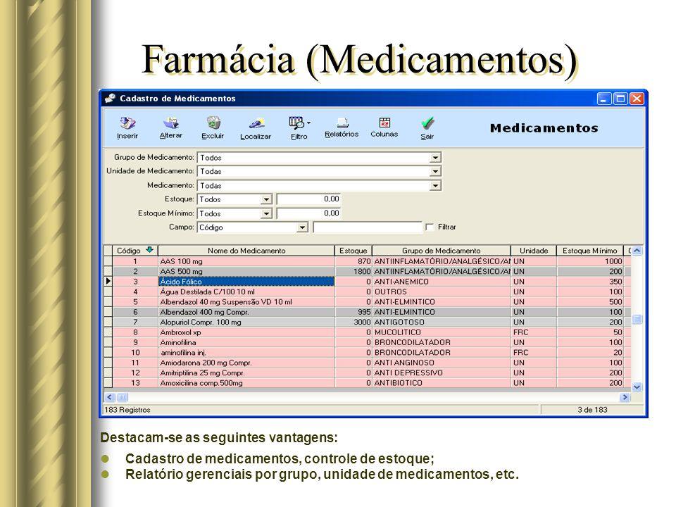 Farmácia (Medicamentos)