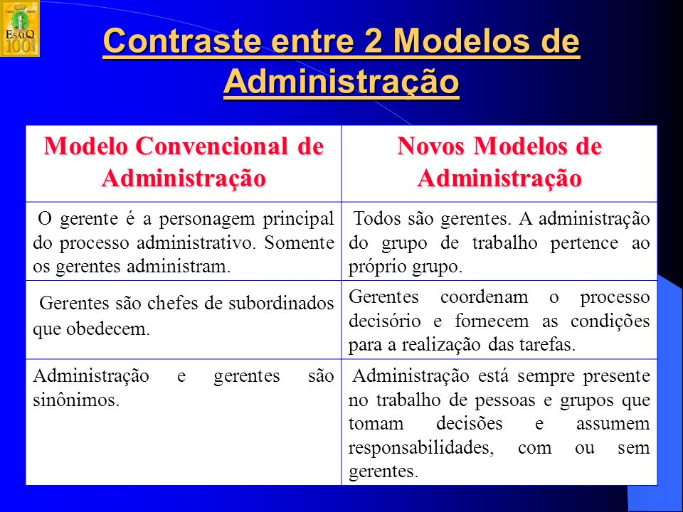 Contraste entre 2 Modelos de Administração