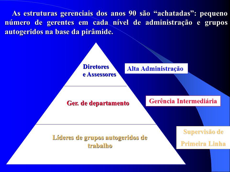 Gerência Intermediária Líderes de grupos autogeridos de trabalho