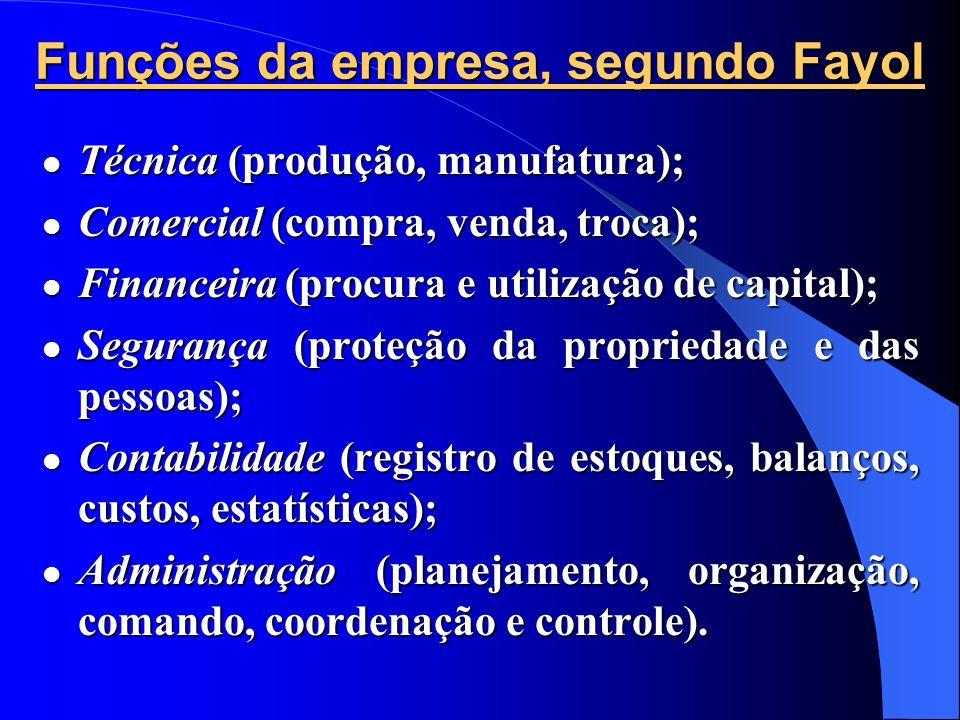 Funções da empresa, segundo Fayol