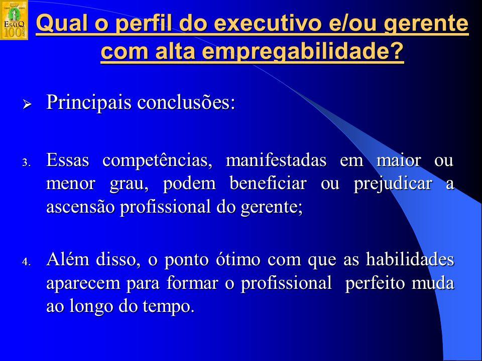 Qual o perfil do executivo e/ou gerente com alta empregabilidade