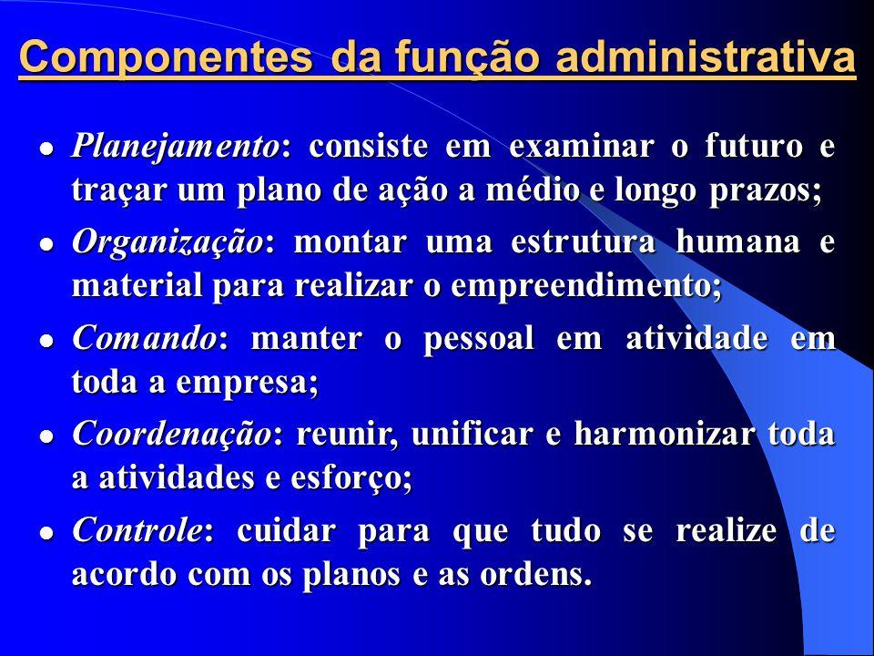 Componentes da função administrativa