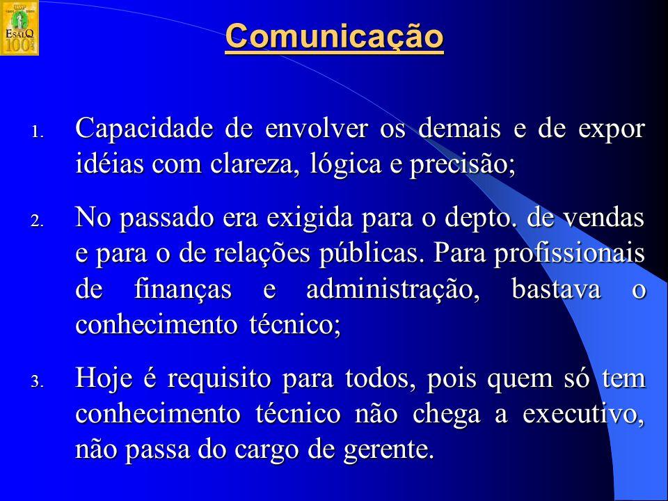 Comunicação Capacidade de envolver os demais e de expor idéias com clareza, lógica e precisão;
