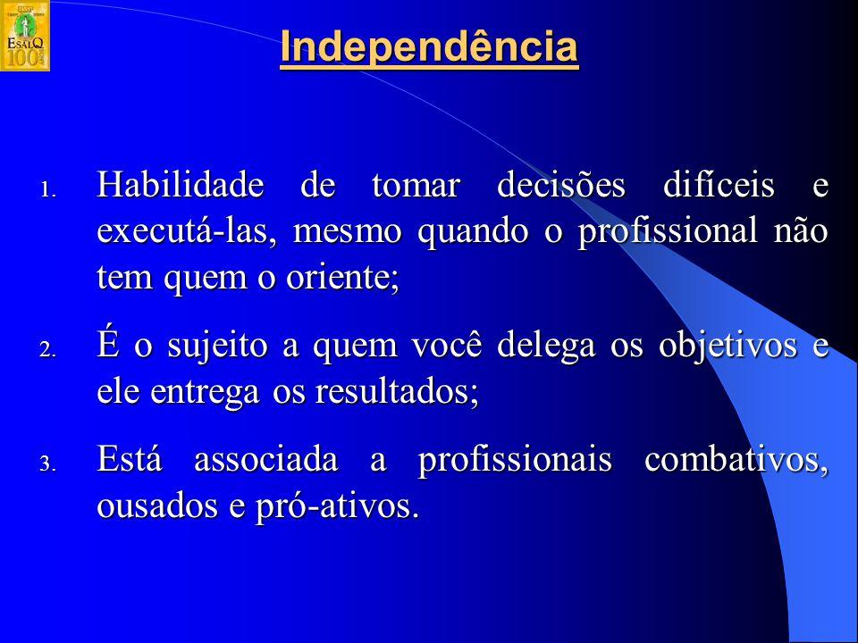Independência Habilidade de tomar decisões difíceis e executá-las, mesmo quando o profissional não tem quem o oriente;