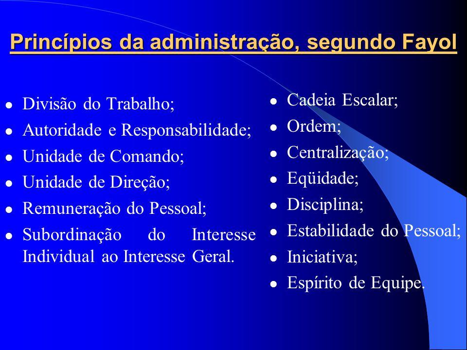 Princípios da administração, segundo Fayol