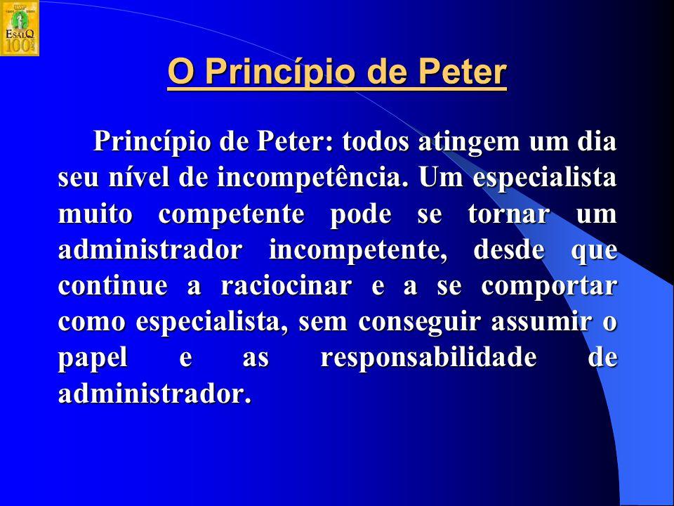 O Princípio de Peter