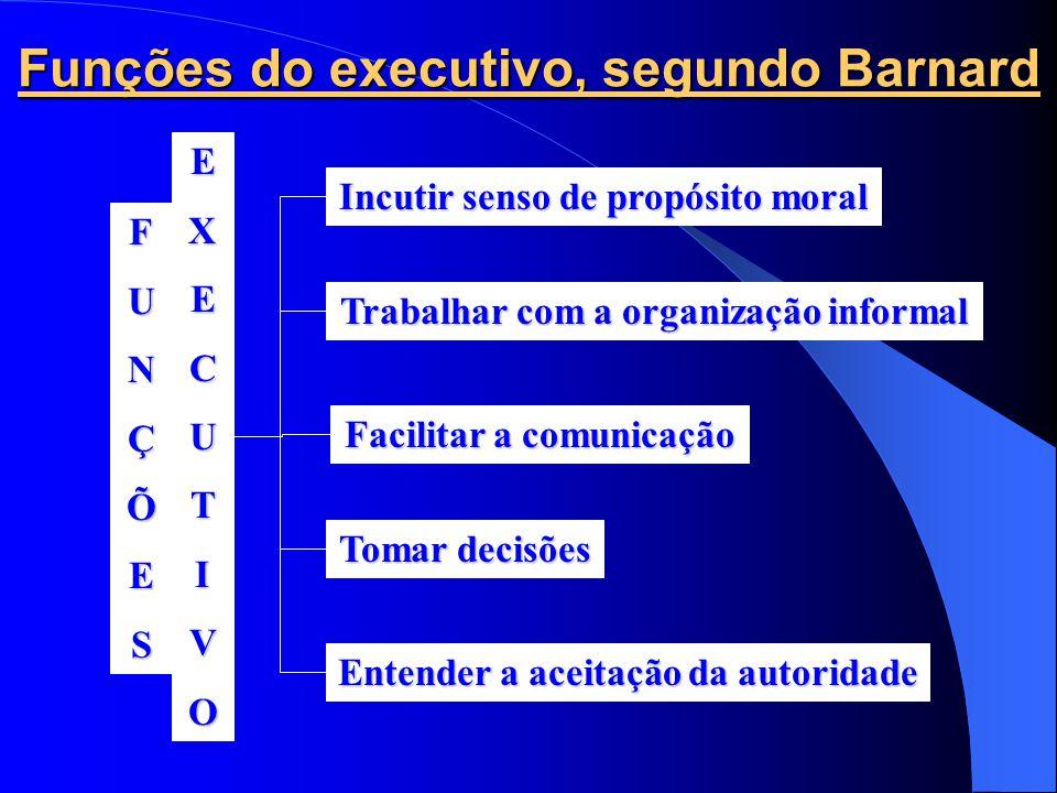 Funções do executivo, segundo Barnard