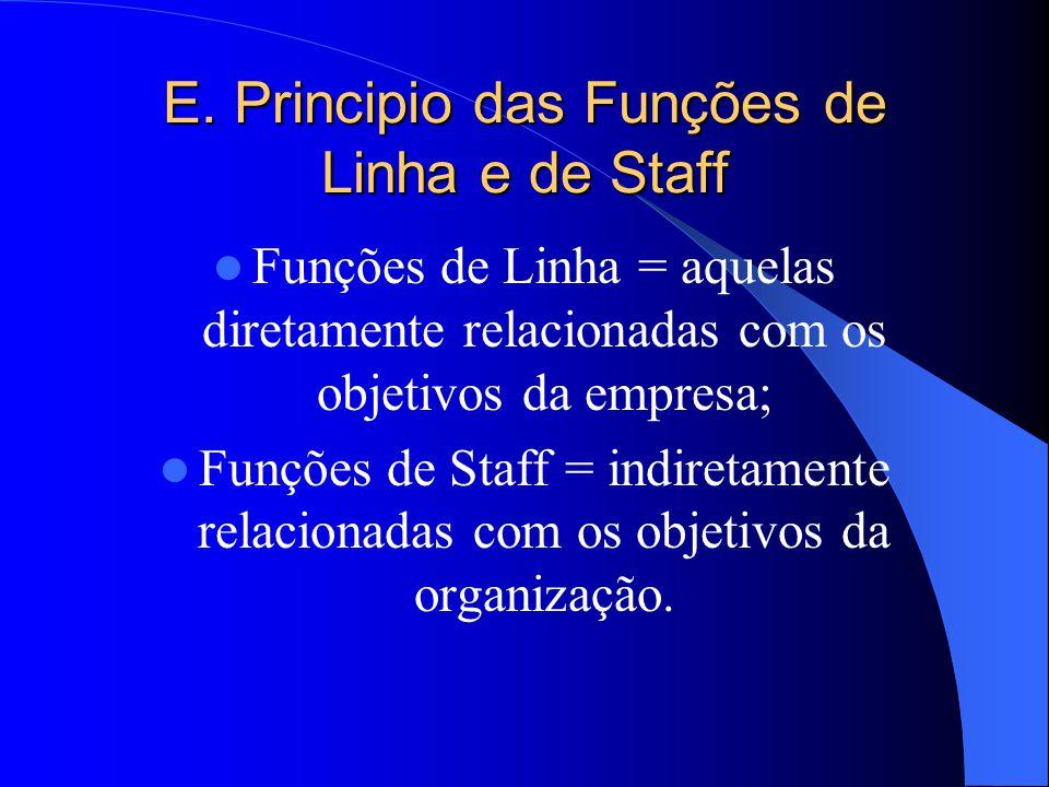 E. Principio das Funções de Linha e de Staff