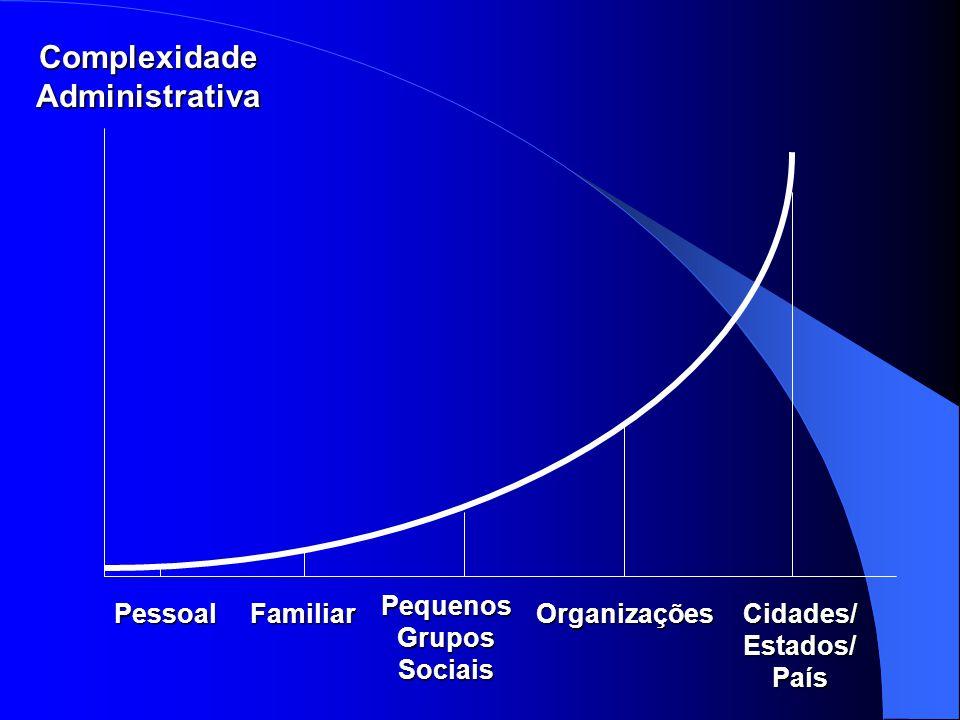 Complexidade Administrativa