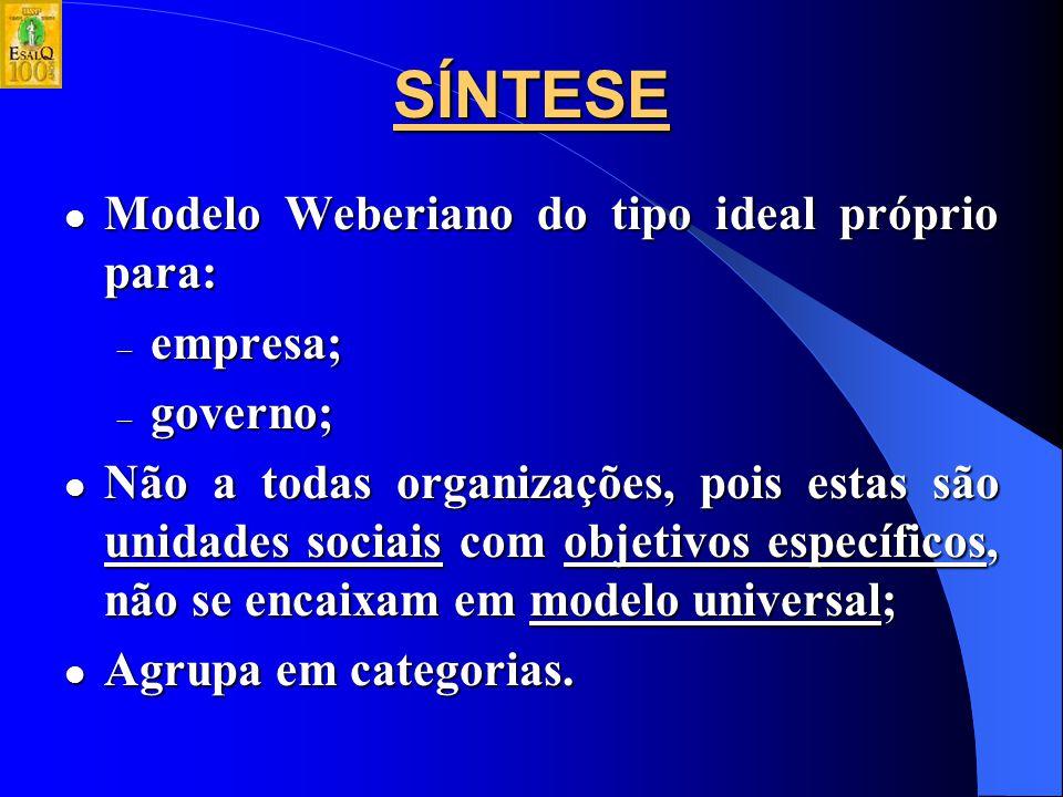 SÍNTESE Modelo Weberiano do tipo ideal próprio para: empresa; governo;