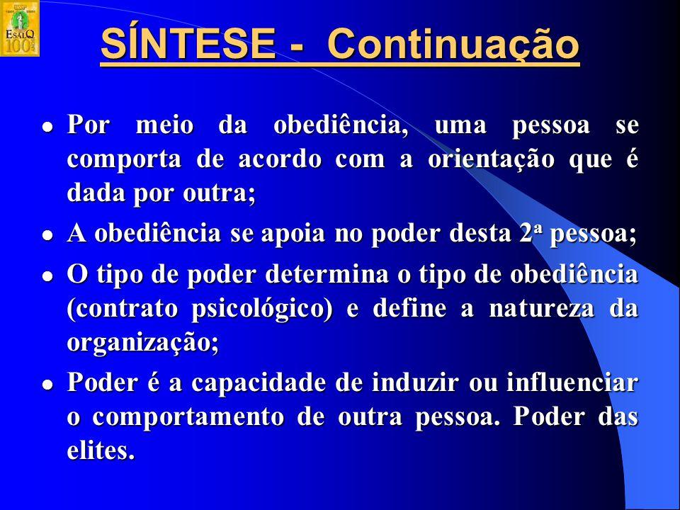 SÍNTESE - Continuação Por meio da obediência, uma pessoa se comporta de acordo com a orientação que é dada por outra;