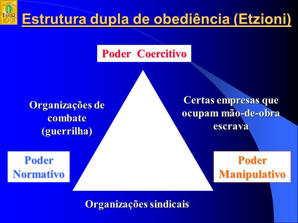 Estrutura dupla de obediência (Etzioni)