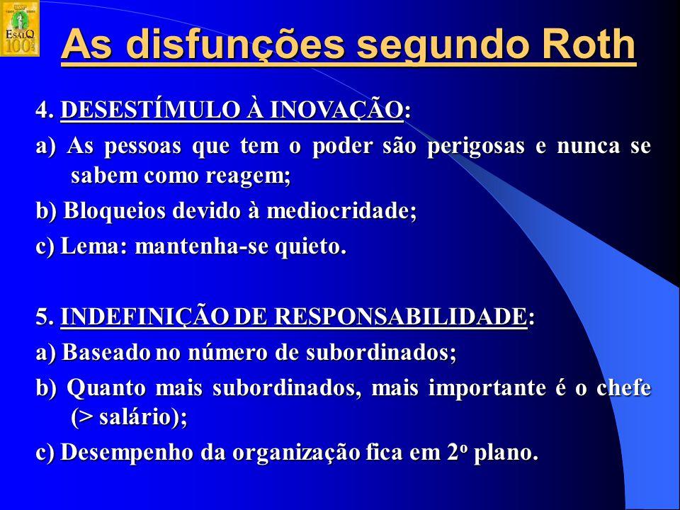 As disfunções segundo Roth
