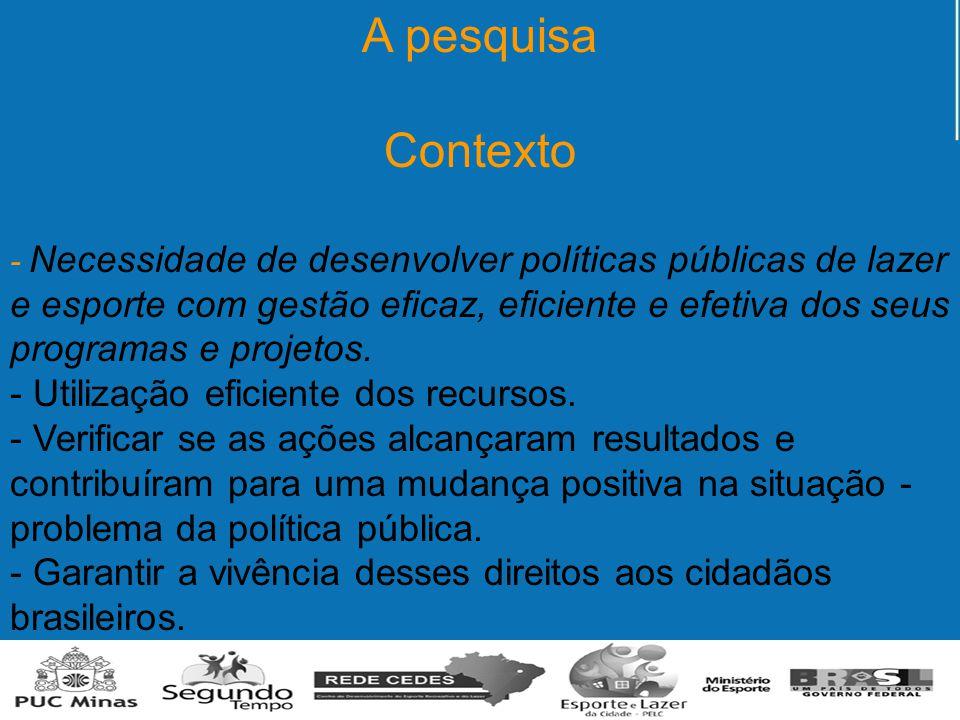 A pesquisa Contexto - Utilização eficiente dos recursos.