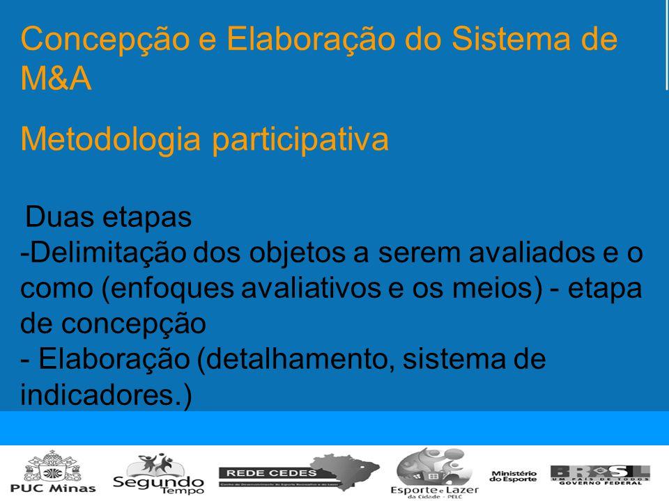 Concepção e Elaboração do Sistema de M&A Metodologia participativa