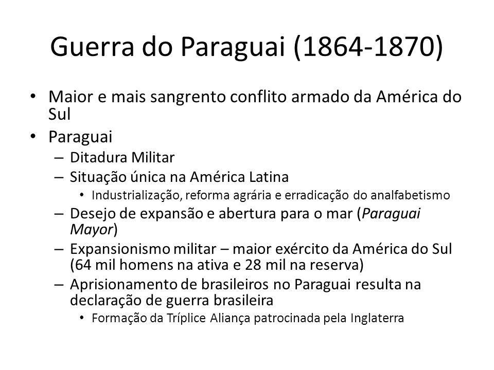 Guerra do Paraguai (1864-1870) Maior e mais sangrento conflito armado da América do Sul. Paraguai.