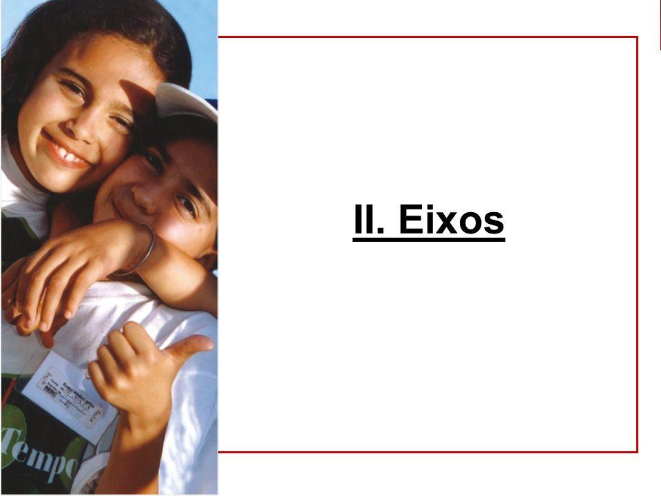 II. Eixos