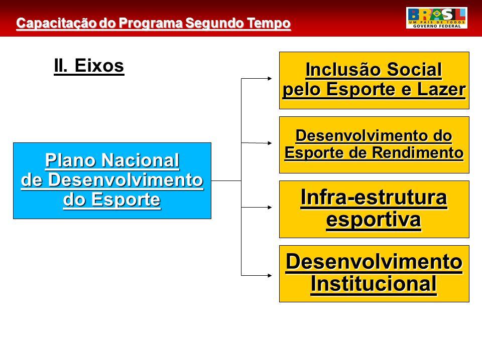 Infra-estrutura esportiva Desenvolvimento Institucional