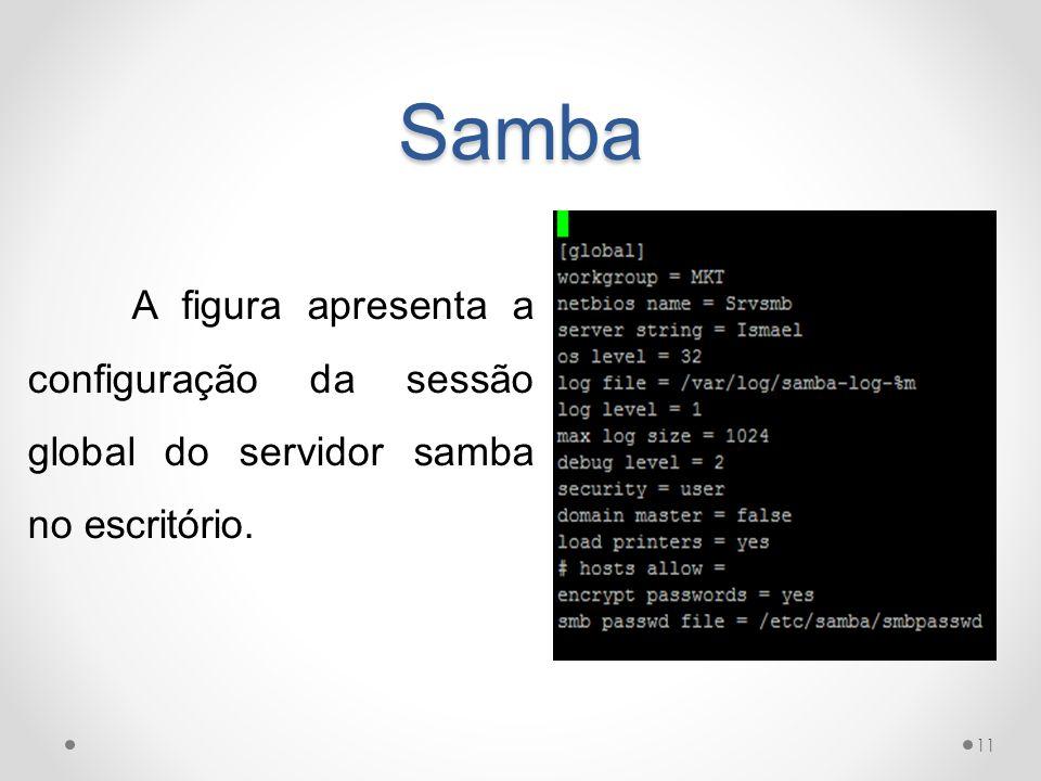 Samba A figura apresenta a configuração da sessão global do servidor samba no escritório.