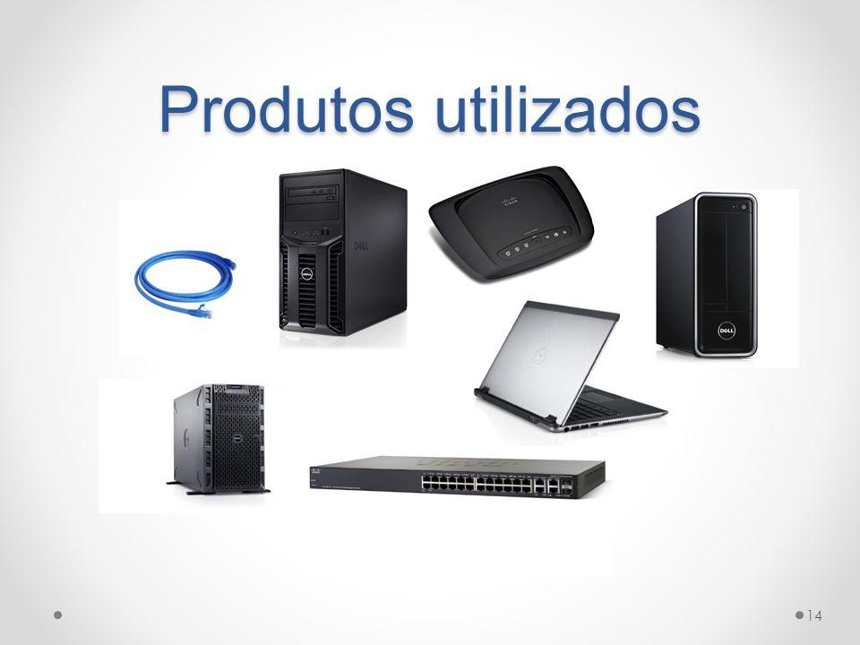Produtos utilizados