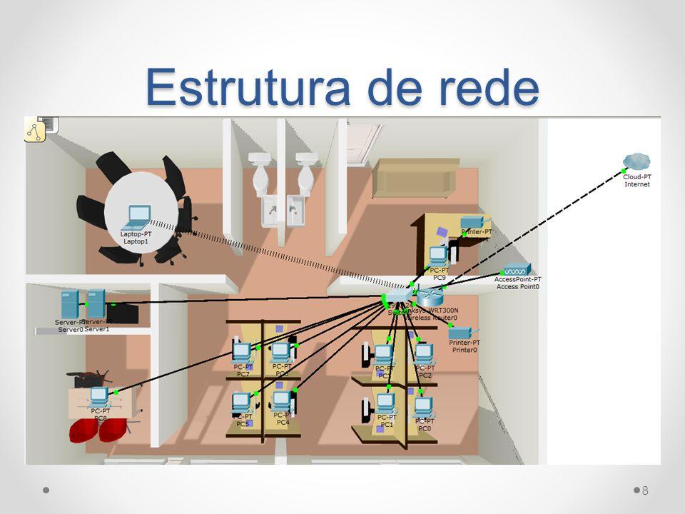 Estrutura de rede