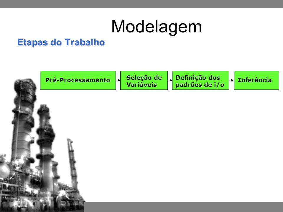 Modelagem Etapas do Trabalho Pré-Processamento Seleção de Variáveis