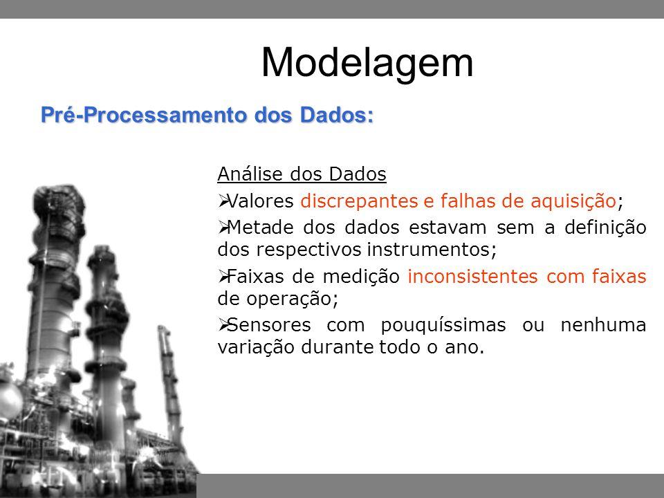 Modelagem Análise dos Dados