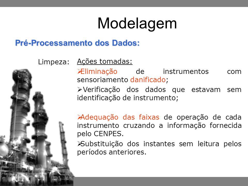 Modelagem Limpeza: Ações tomadas: