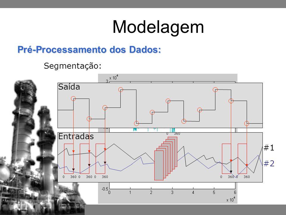 Modelagem Segmentação: Saída Entradas #1 #2
