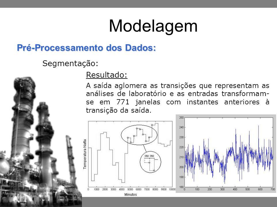 Modelagem Segmentação: Resultado: Pré-Processamento dos Dados: