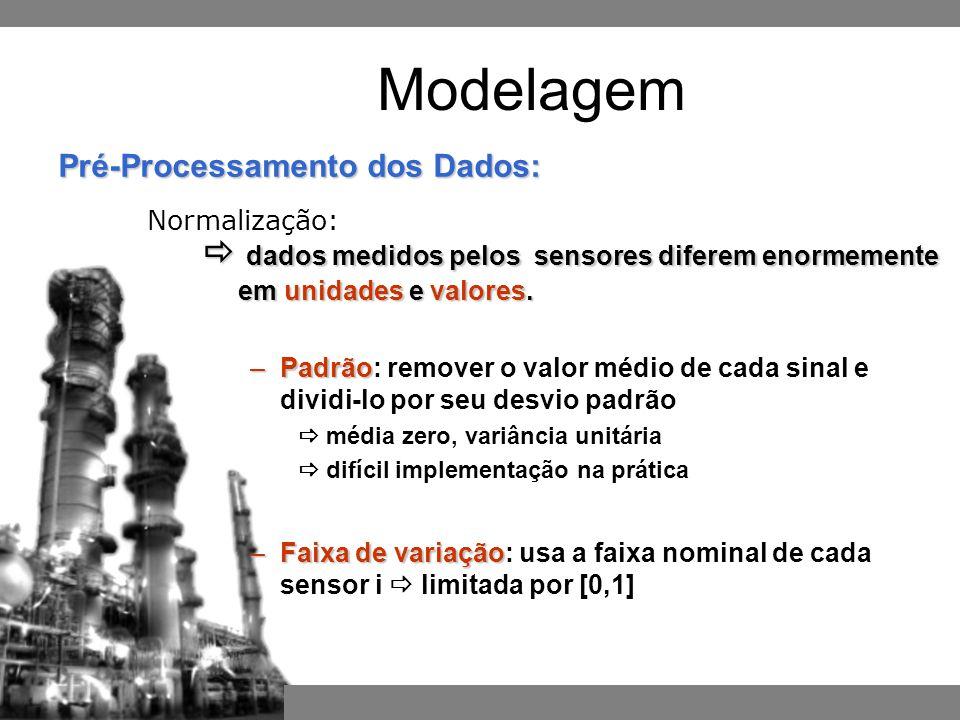 Modelagem Pré-Processamento dos Dados: Normalização:  dados medidos pelos sensores diferem enormemente em unidades e valores.